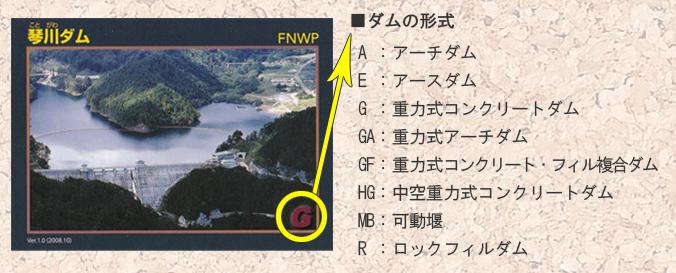 ダムの形式記号について